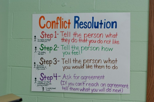 Conflict Resolution made easy